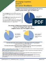 FactSheet_CollegeCareerReadiness