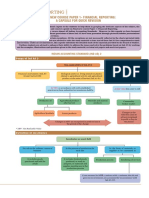 CA Final Paper-1 Financial Reporting Quick Revision Notes.pdf