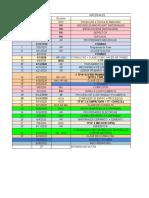 1ºC 2020 cronograma