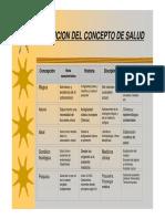 int-teorias_evolucion-concepto-salud.pdf
