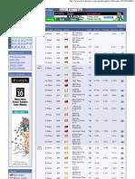 Forex Calendar @ Forex Factory
