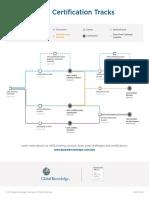 aws-certification-map-en-us.pdf