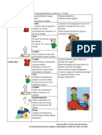 Guia de desarrollo de conducta docx.pdf
