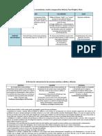 cuadro comparativo normas y criterios de validez y eficacia