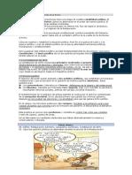 APUNTES Y ACTIVIDADES ESPAÑA SIGLO XX.pdf
