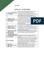 Project Proposals - SUMMARIES