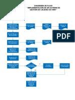 Diagrama SGC