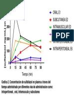 Farmacología Gnereal y Quimioterapia práctica 4