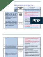 CARTEL DE SITUASIONES SIGNIFICATIVAS.docx