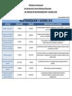 cronograma_de_rec_y_asc.pdf