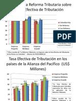 Reforma Tributaria y Alianza del Pacífico_2015