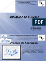 PROCESO DE ANODIZADO