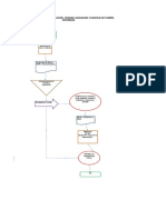 Diagrama de Proceso Tubería