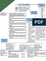 Mapa Conceptual sobre el contenido guia para la evaluacion del desempeño.docx