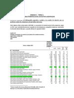 UNIDAD 2 – TEMA 2 (Caso).doc