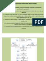 ASIGNATURA GUA POTABLE 2019 Cálculo de IDAP