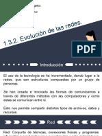 1.2.3. Evolución de las redes