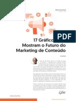 17-Gráficos-Que-Mostram-o-Futuro-do-Marketing-de-Conteúdo