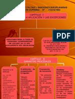 REGL. FALTAS Y SANCIONES DISCIPL. EXPONER 2