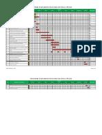 CRONOGRAMA DE IMPLEMENTACIÓN ISO 450012018 PARA EL AÑO 2020