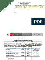 EBA_FASE_I_FINAL.pdf_file_1581355723