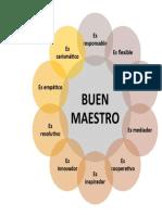 Actividad 3 - Organizador gráfico - Un buen docente.docx