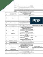 соцмед формулы.docx