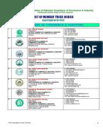 MEMBER_TBs_FPCCI_2018-2019_(03-11-2018).pdf