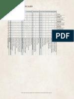 The Rise of Tiamat - Council Scorecard.pdf