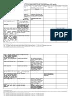 Quadro Sinottico Divieti in Vigore Fino Al 3 Aprile.pdf.PDF