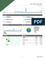 Google Analytics for Srebrenica Genocide Blog (12 months)