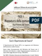 Mappatura_comunicazione_dipTesoro