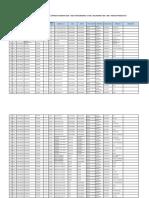 PLAZAS VACANTES III FASE NIVEL SECUNDARIA -  EBA - EBE - TECNICO PRODUCTIVA - 2020.pdf
