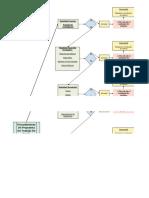 Diagrama-de-Flujo (Pedro Ochoa)