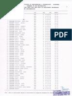 Result-of-AP-CSE (1)