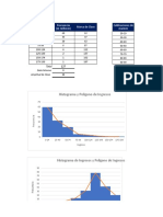 Problema 16,19 - Distribucion de Frecuencia y Histograma