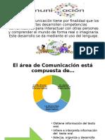 Comunicación Secundaria 2020