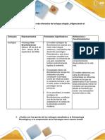 Fase 2 - Revisar enfoques teóricos de la Antropología Psicológica.docx
