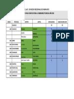 VACANTES CONCURSO PARA DELEGADOS CAP 2020