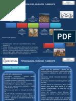 Presentación Exposición Psicología del Mexicano
