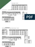 pruebas metalurgicas mineral refractario DISP (Autoguardado)