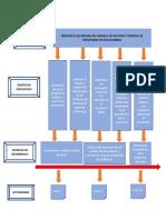 PRESENTACION MODELO DE ALISTAMIENTO Y AUDITORIA.docx