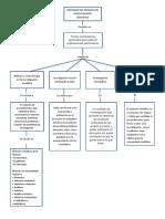 mapa copceptual  investigacion informativa.docx