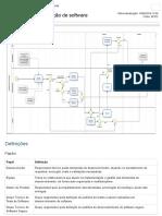 Processo de Sustentação de software_backup