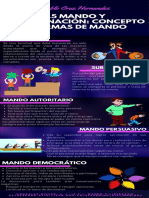 1.5 Mando y subordinacion_ concepto y formas de mando.pdf