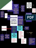 Revolucion cuantica.pdf