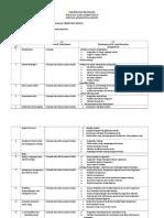 RPKPS-MSDM.doc