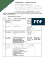Structura şi Modelul Politicii de contabilitate pentru ONC