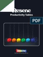 Productivity_Tables