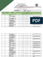 CID-M&E FORM 10-epp6 A